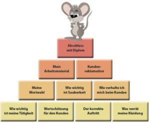 Praktiker-Maus-Module